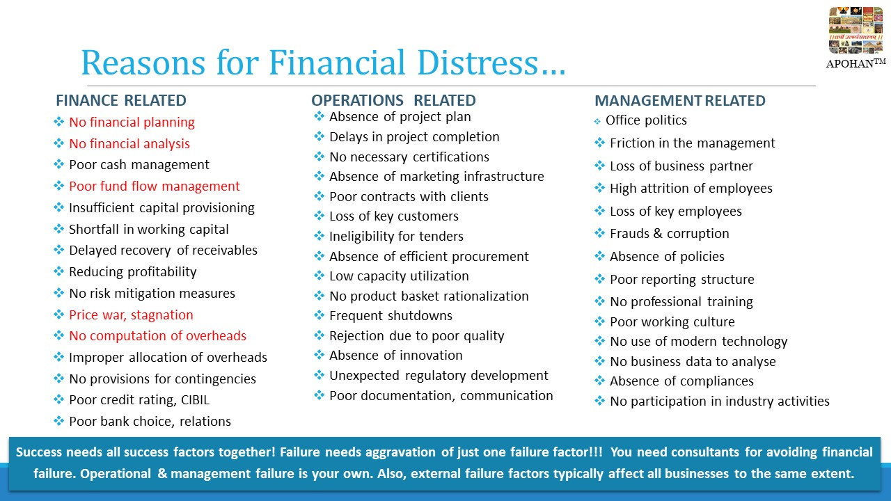 Reasons for financial distress of businesses